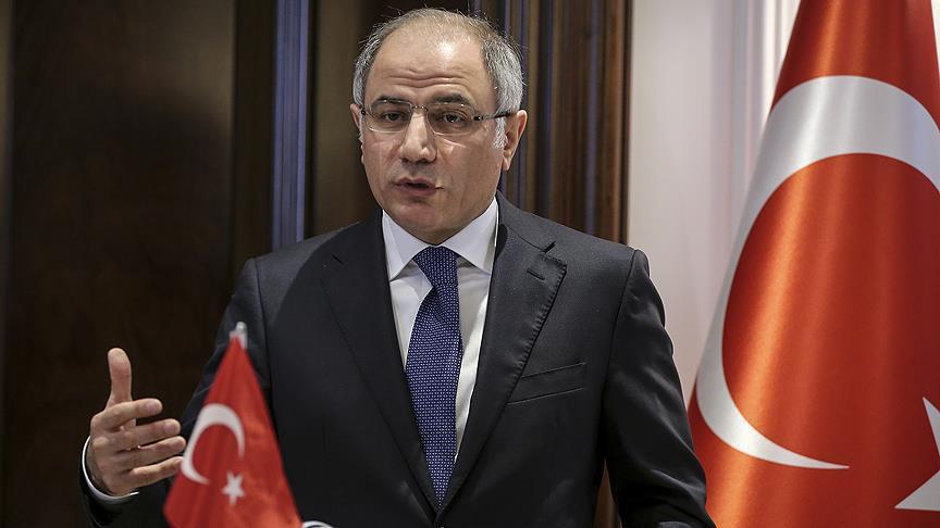 Ministère de l'intérieur turc