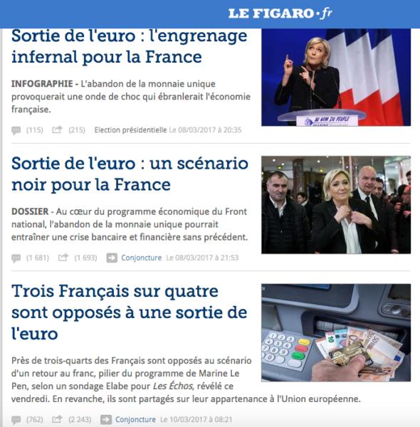 Articles du Figaro sur la sortie l'euro