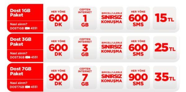 Quelle carte SIM utiliser en Turquie ? – Medyaturk