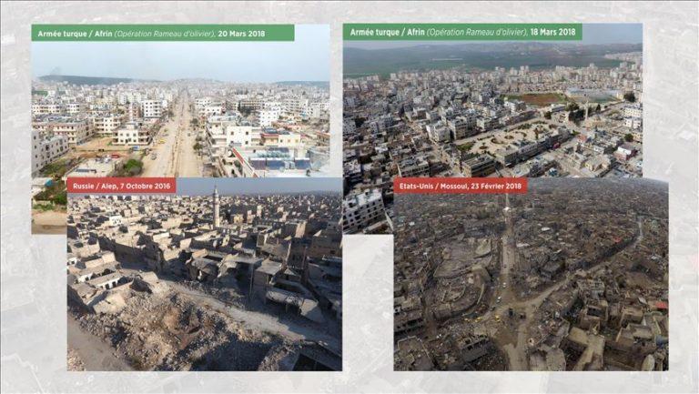 Opérations russes et américaines en Syrie