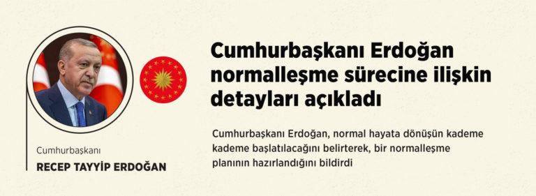 Turquie retour à la normlae