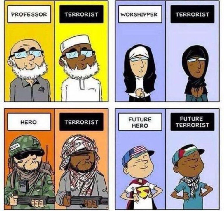haine antimusulmane