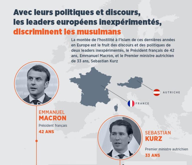 Macron avec Kurtz