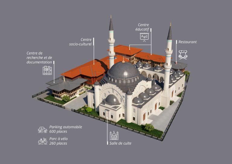 Mosquée Eyyub Sultan