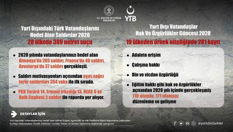 crimes contre les Turcs
