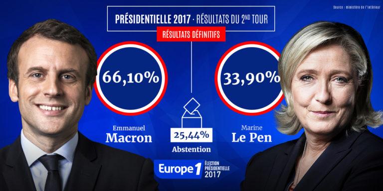 présidentielle 2022